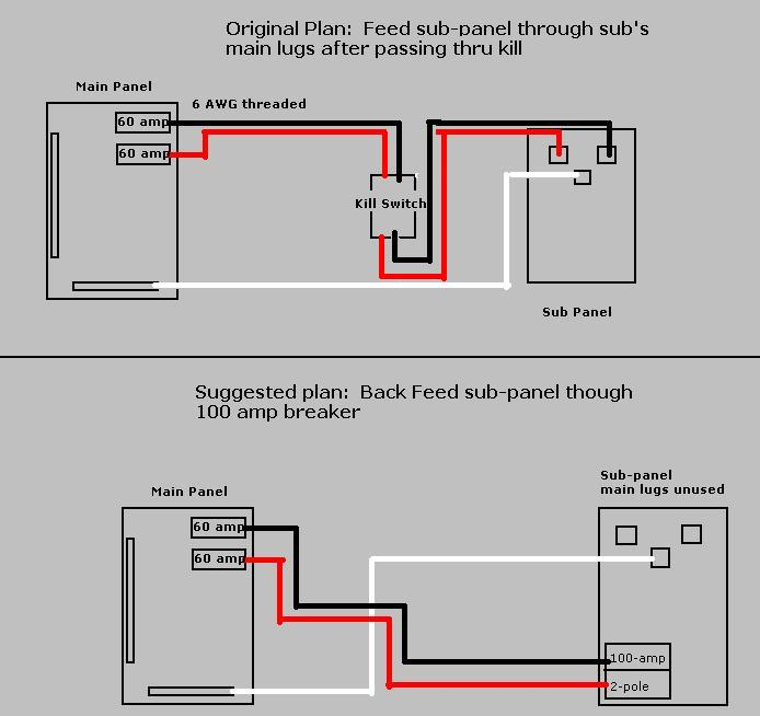 Backfeeding A Sub-panel? - Electrical - DIY Chatroom Home ... on service panel diagram, generator panel wiring diagram, 3 phase panel wiring diagram, circuit breaker wiring diagram, breaker box diagram, amp and crossover wiring diagram, 240 volt panel wiring diagram, main breaker panel wiring diagram, generator transfer switch wiring diagram, sub panel wiring diagram, indoor panel wiring diagram, siemens 100 amp breaker wiring diagram,